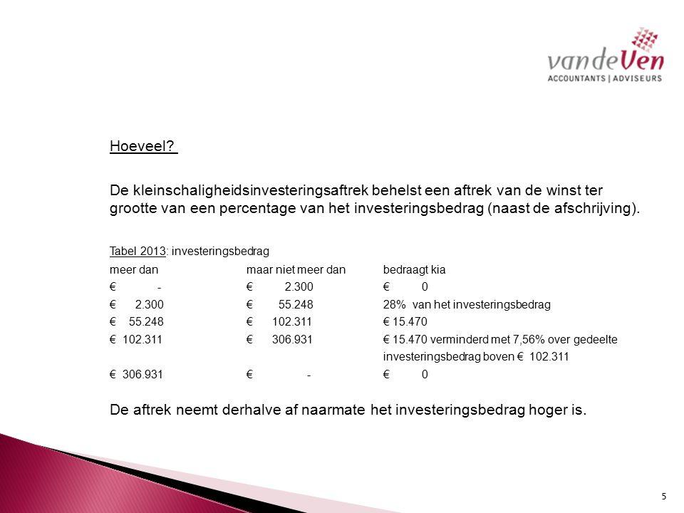 Tabel 2013: investeringsbedrag