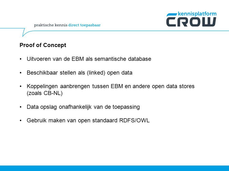 Proof of Concept Uitvoeren van de EBM als semantische database. Beschikbaar stellen als (linked) open data.