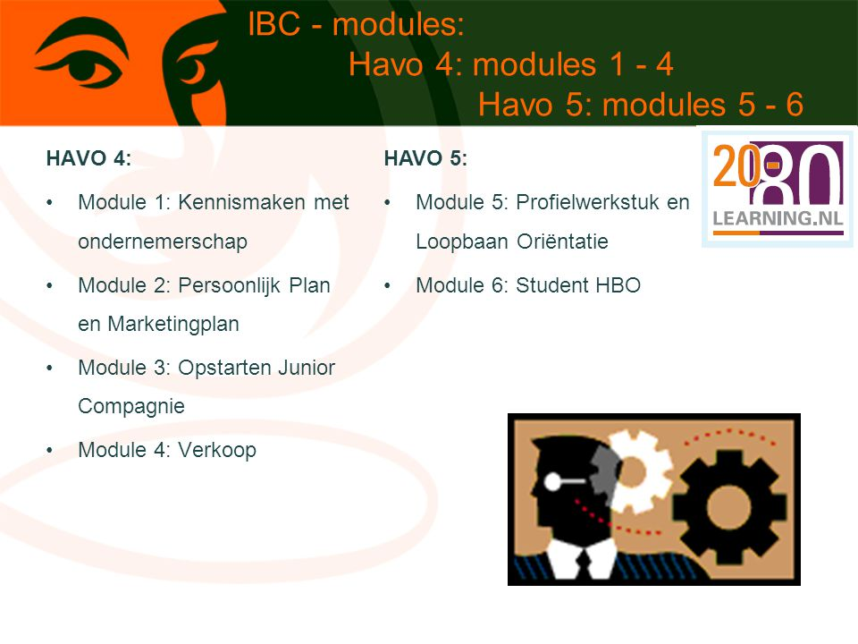 IBC - modules: Havo 4: modules 1 - 4 Havo 5: modules 5 - 6