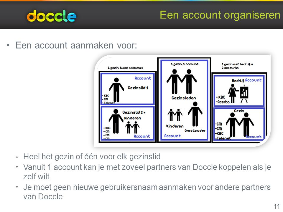 Een account organiseren