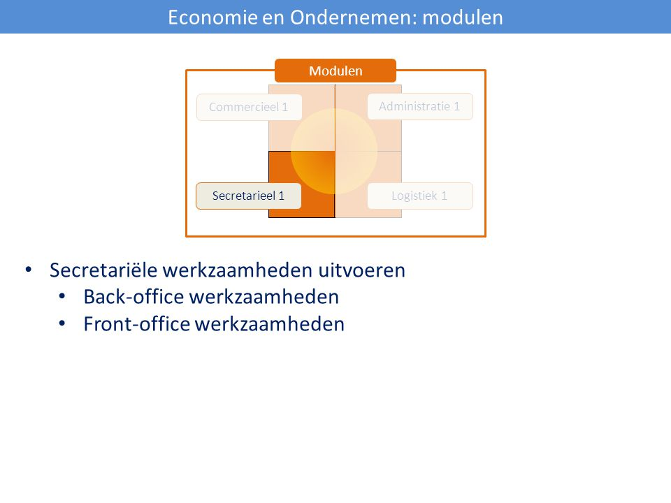 Economie en Ondernemen: modulen