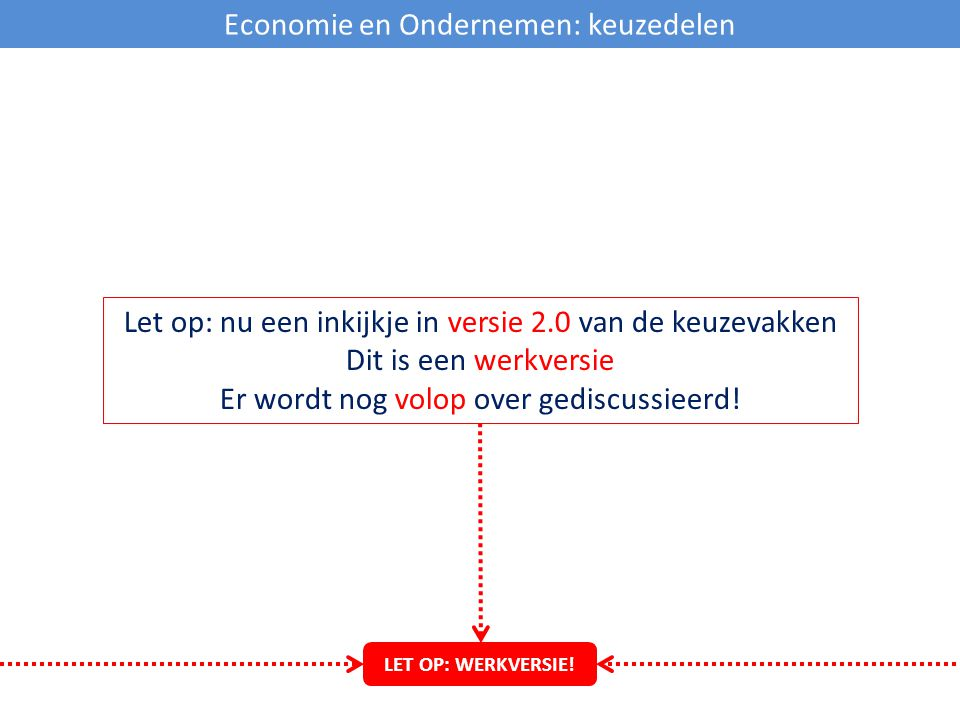 Economie en Ondernemen: keuzedelen