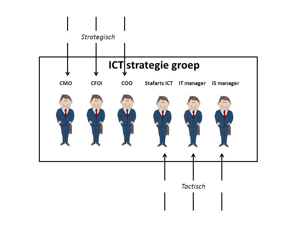 ICT strategie groep Strategisch Tactisch IS manager CMO CFOi COO