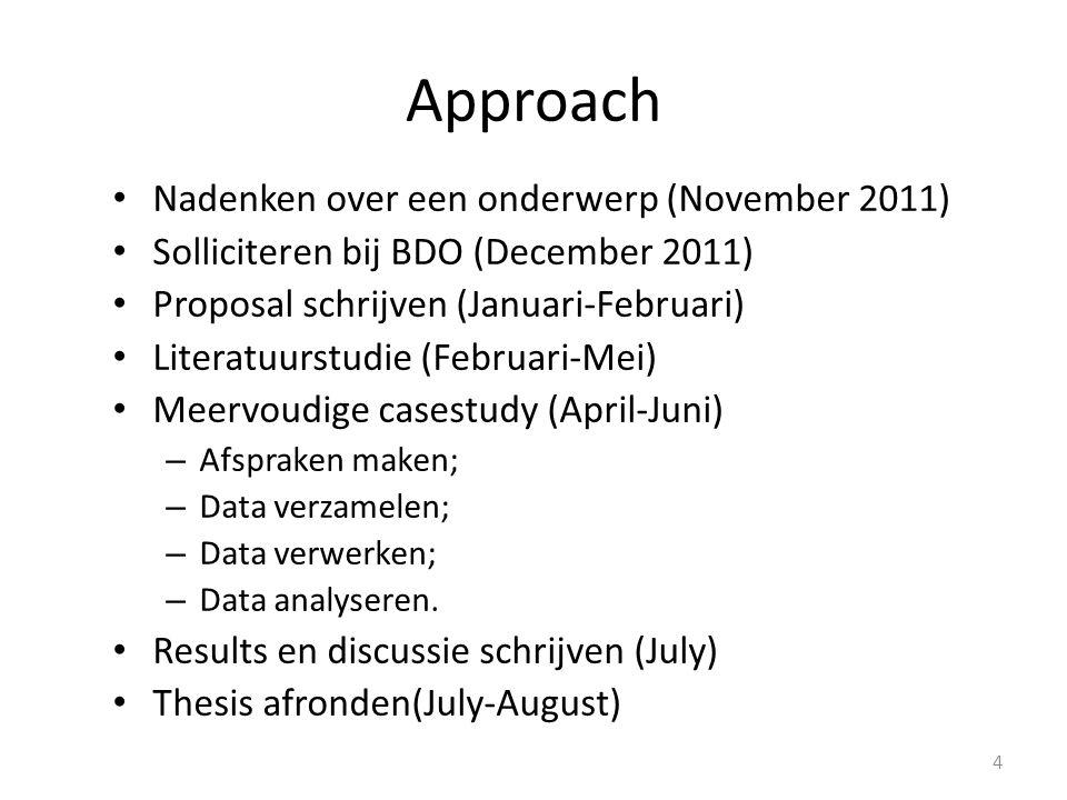 Approach Nadenken over een onderwerp (November 2011)
