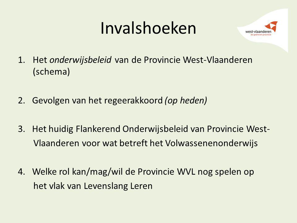 Invalshoeken Het onderwijsbeleid van de Provincie West-Vlaanderen (schema) 2. Gevolgen van het regeerakkoord (op heden)