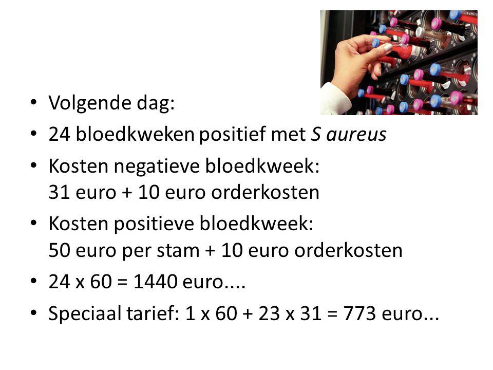 Volgende dag: 24 bloedkweken positief met S aureus. Kosten negatieve bloedkweek: 31 euro + 10 euro orderkosten.