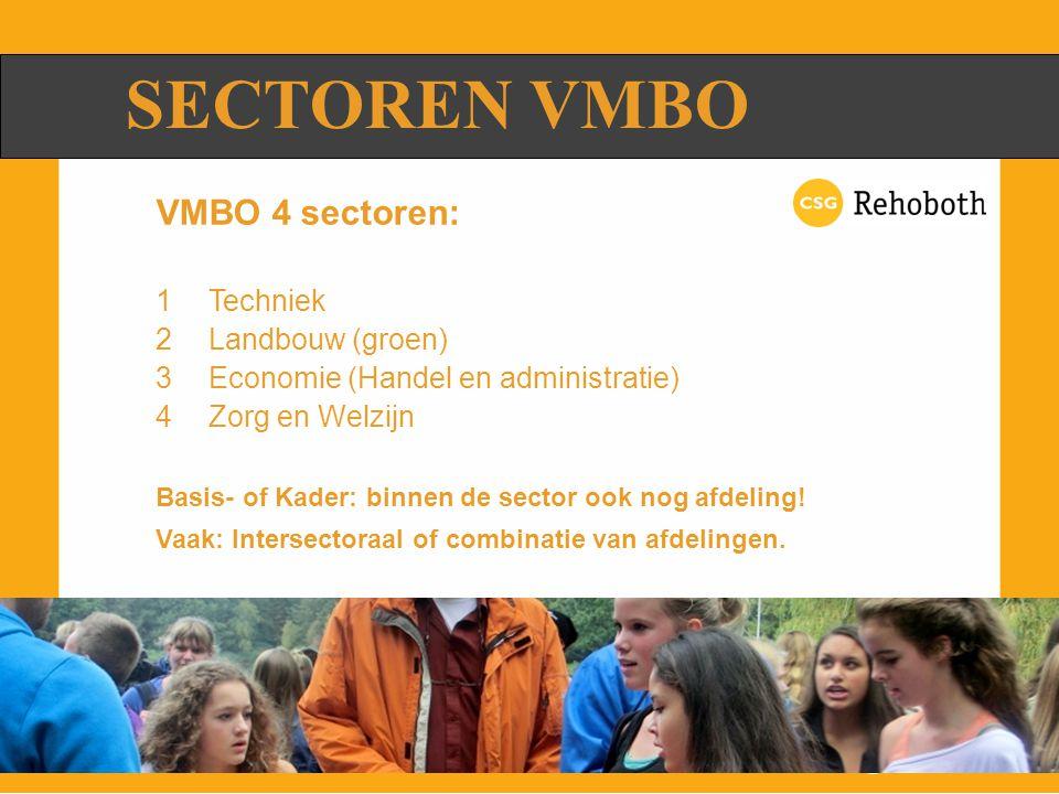 SECTOREN VMBO VMBO 4 sectoren: Techniek Landbouw (groen)
