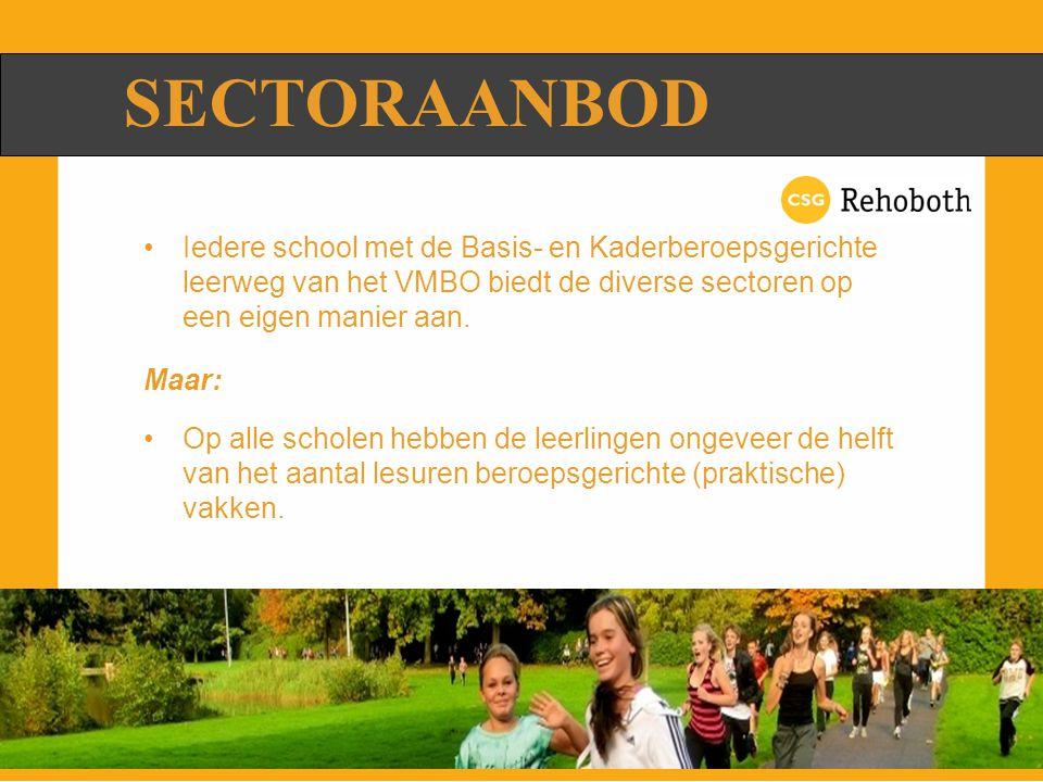 SECTORAANBOD Iedere school met de Basis- en Kaderberoepsgerichte leerweg van het VMBO biedt de diverse sectoren op een eigen manier aan.