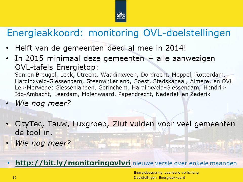 Energieakkoord: monitoring OVL-doelstellingen