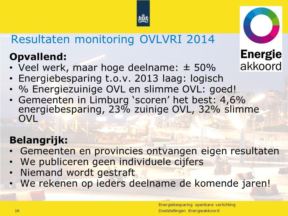 Resultaten monitoring OVLVRI 2014