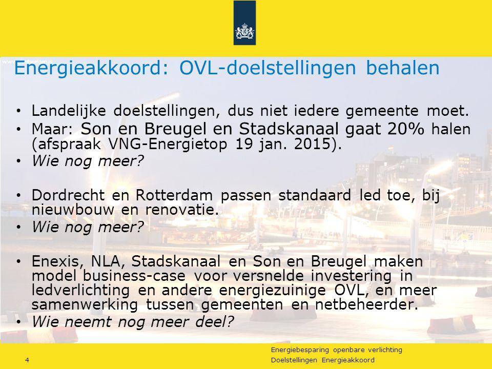 Energieakkoord: OVL-doelstellingen behalen