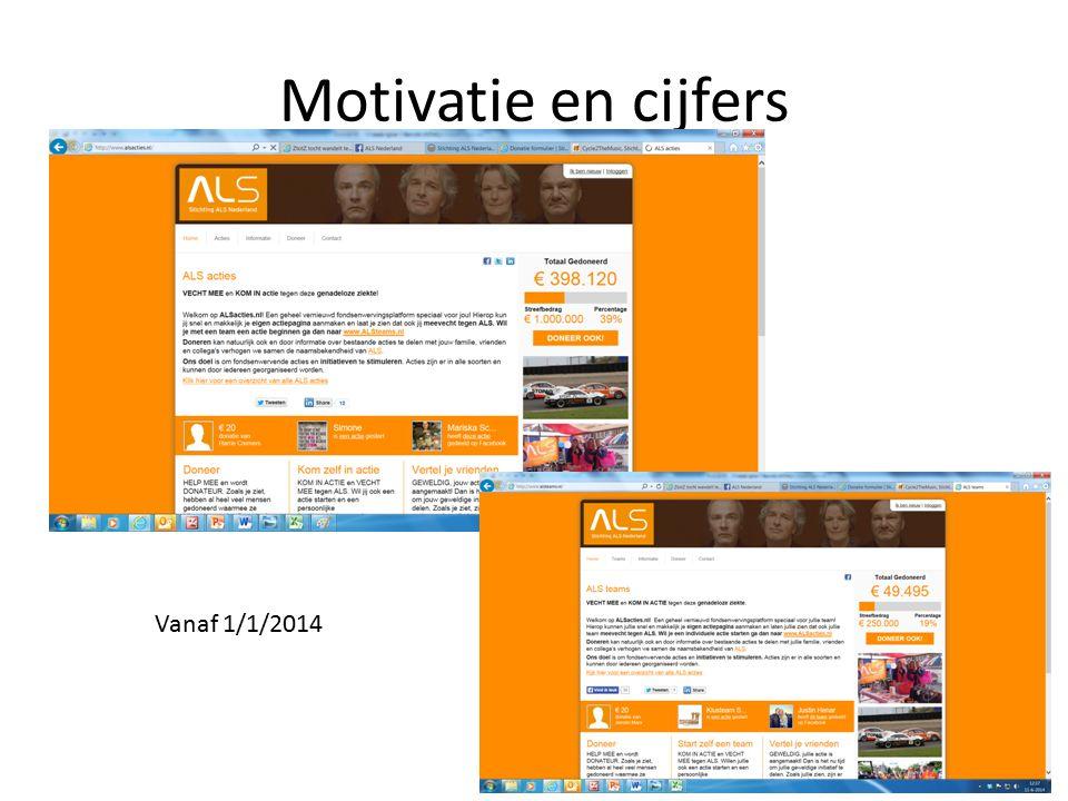 Motivatie en cijfers Vanaf 1/1/2014