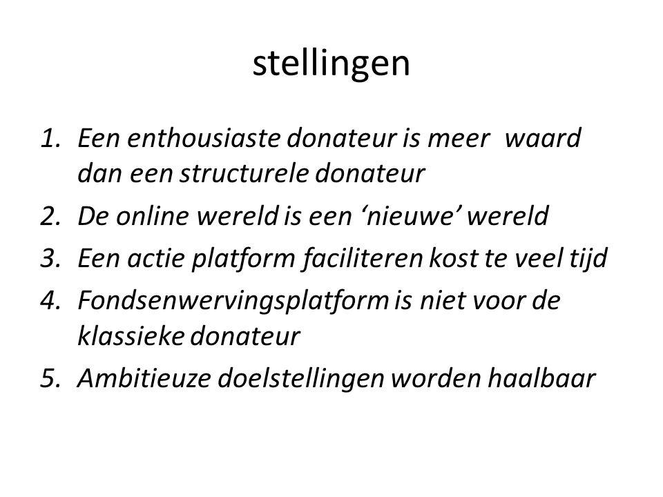 stellingen Een enthousiaste donateur is meer waard dan een structurele donateur. De online wereld is een 'nieuwe' wereld.