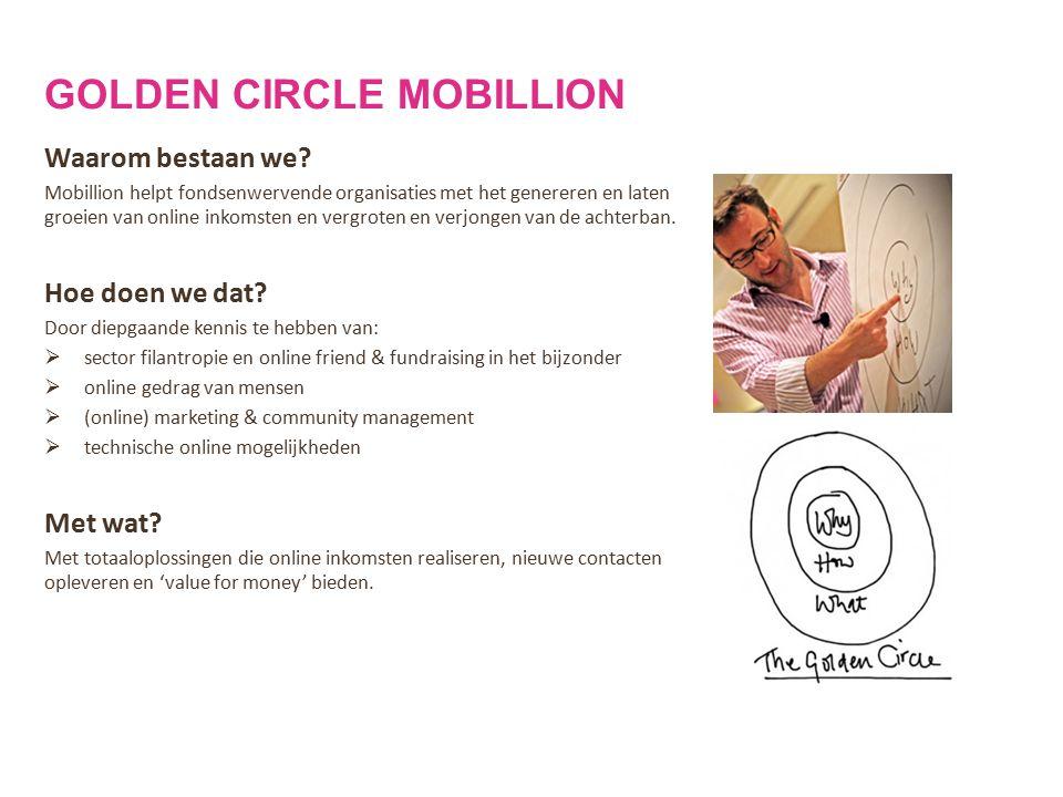 GOLDEN CIRCLE Mobillion