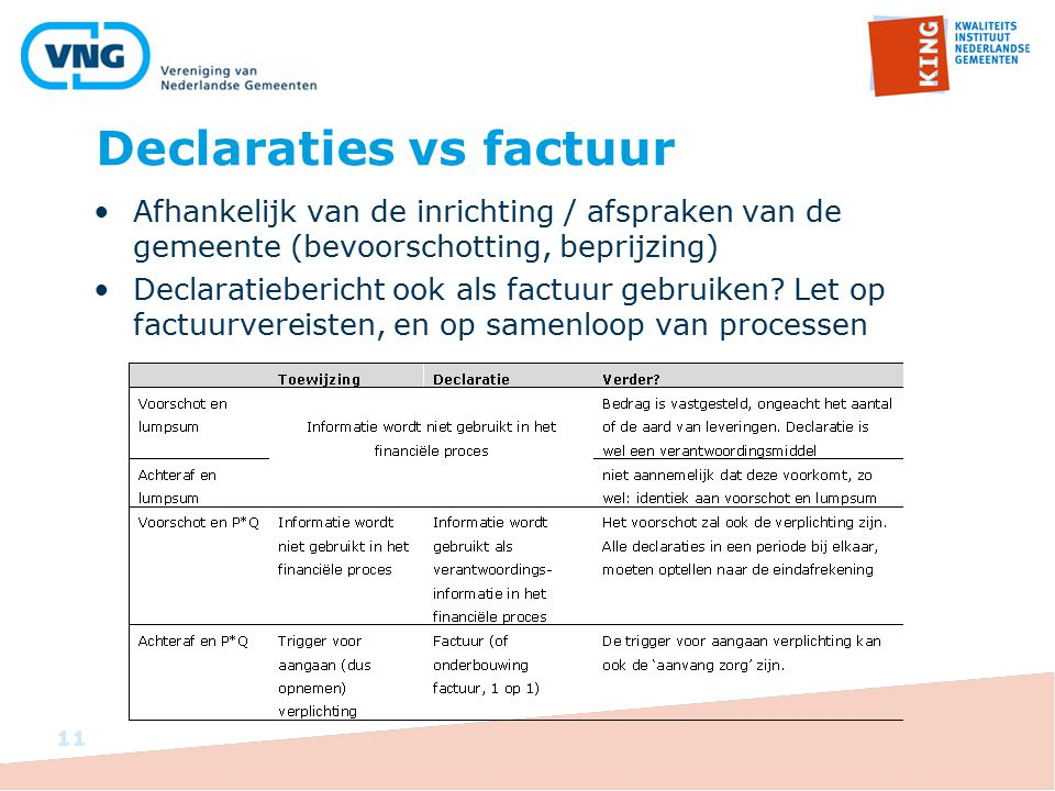 Declaraties vs factuur