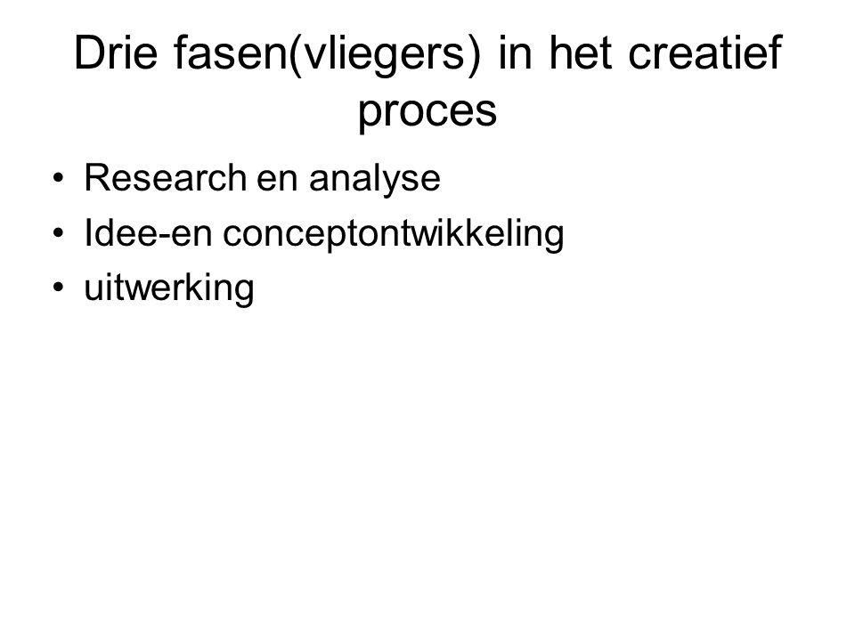 Drie fasen(vliegers) in het creatief proces