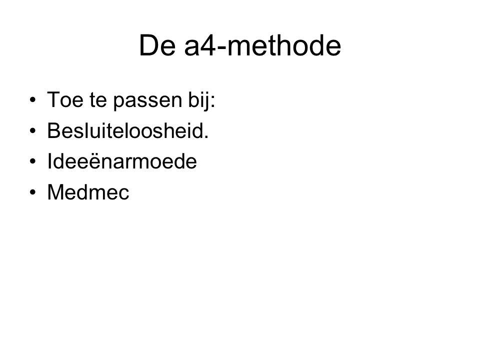 De a4-methode Toe te passen bij: Besluiteloosheid. Ideeënarmoede