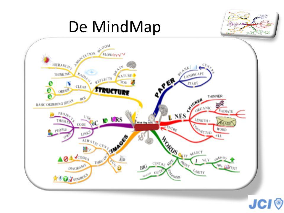 De MindMap
