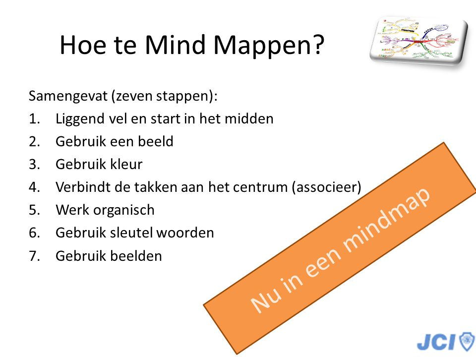 Hoe te Mind Mappen Nu in een mindmap Samengevat (zeven stappen):