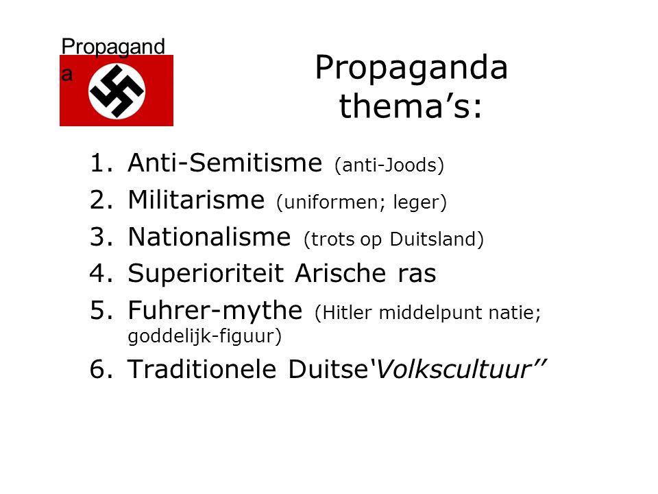Propaganda thema's: Anti-Semitisme (anti-Joods)