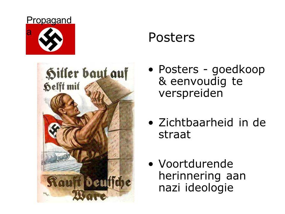 Posters Posters - goedkoop & eenvoudig te verspreiden
