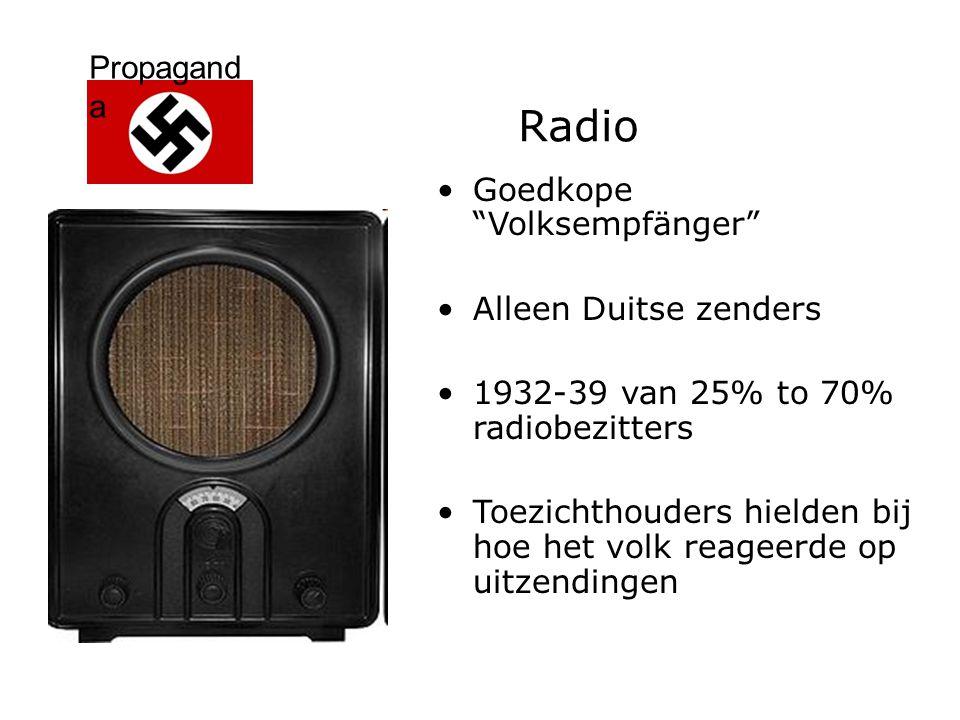 Radio Goedkope Volksempfänger Alleen Duitse zenders