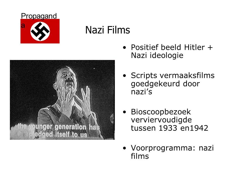 Nazi Films Positief beeld Hitler + Nazi ideologie