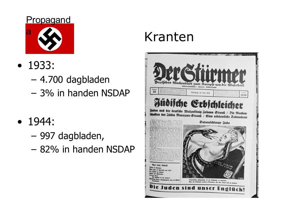 Kranten 1933: 1944: 4.700 dagbladen 3% in handen NSDAP 997 dagbladen,