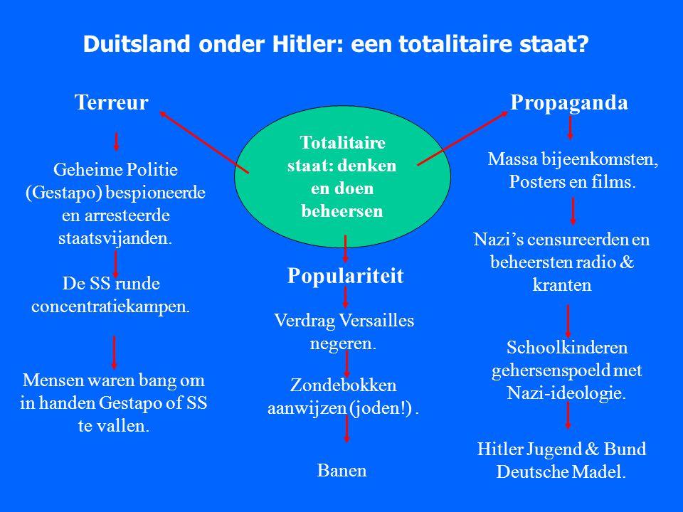 Duitsland onder Hitler: een totalitaire staat