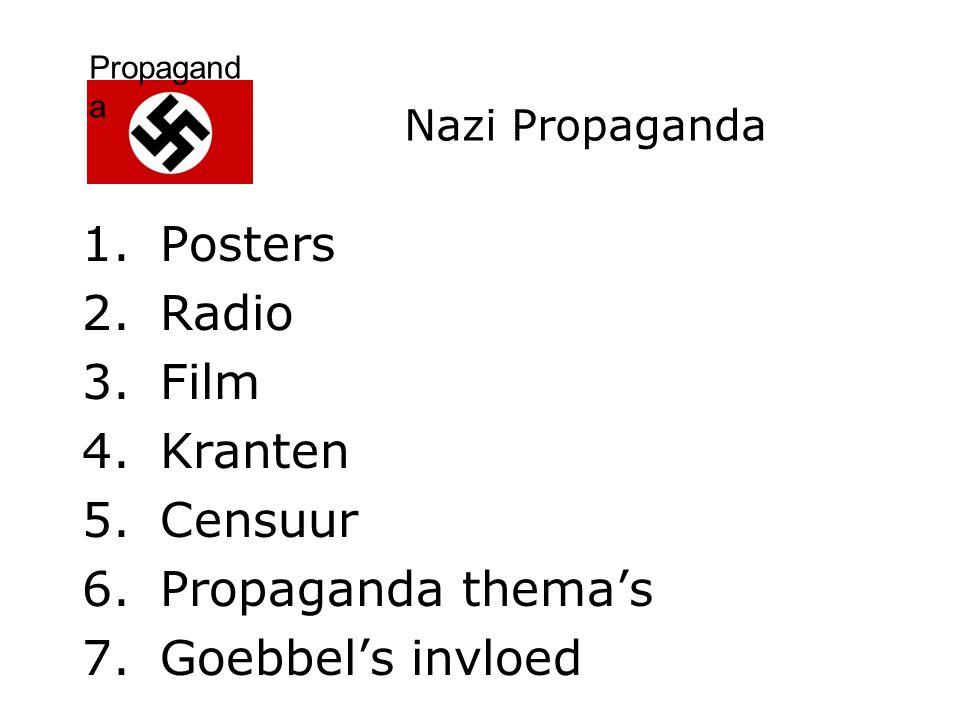 Posters Radio Film Kranten Censuur Propaganda thema's
