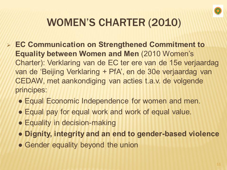 Women's Charter (2010)