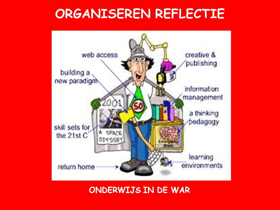 ORGANISEREN REFLECTIE