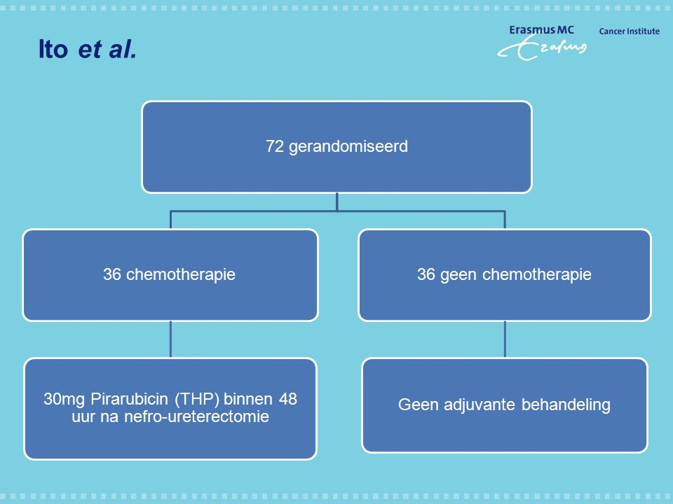 Ito et al. 72 gerandomiseerd 36 chemotherapie