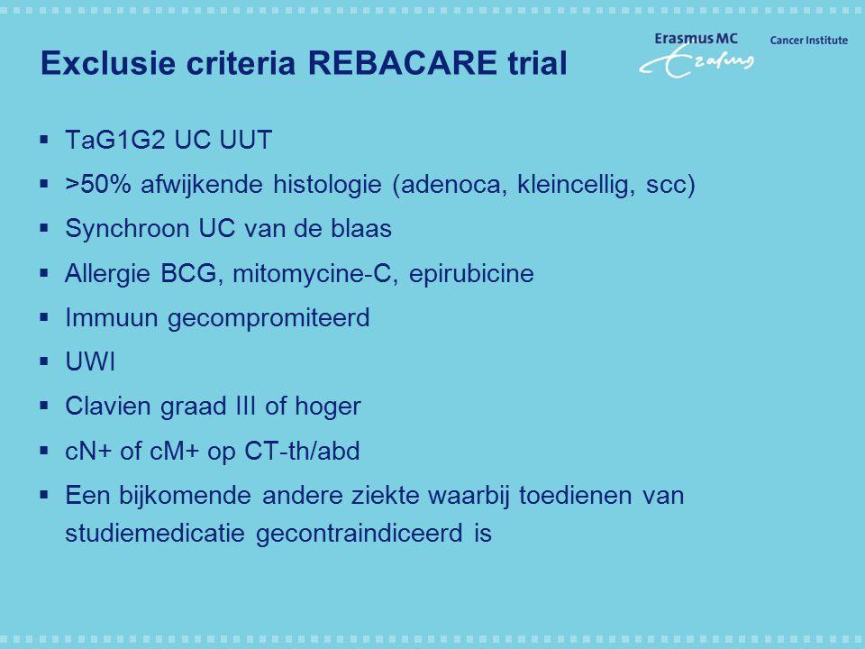 Exclusie criteria REBACARE trial