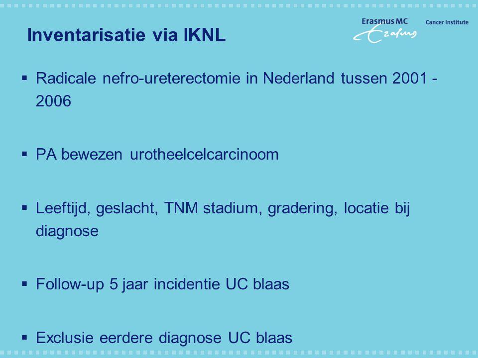 Inventarisatie via IKNL