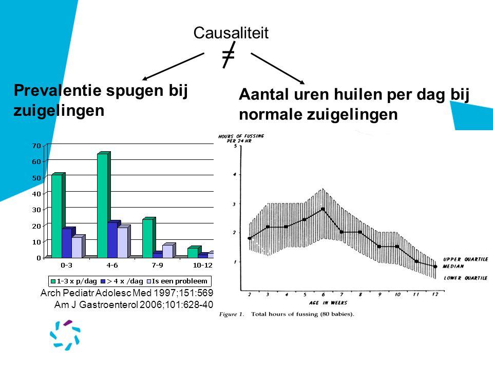 Prevalentie spugen bij zuigelingen