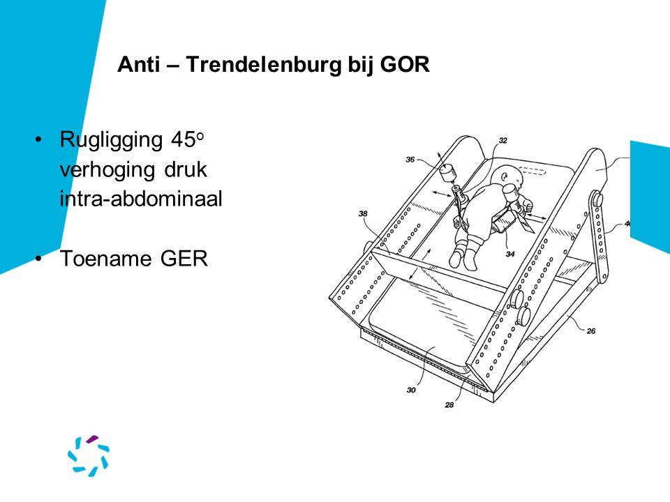 Anti – Trendelenburg bij GOR