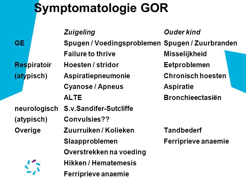 Symptomatologie GOR Zuigeling