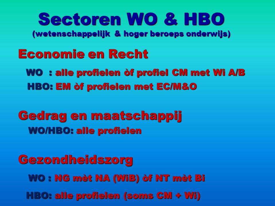 Sectoren WO & HBO (wetenschappelijk & hoger beroeps onderwijs)