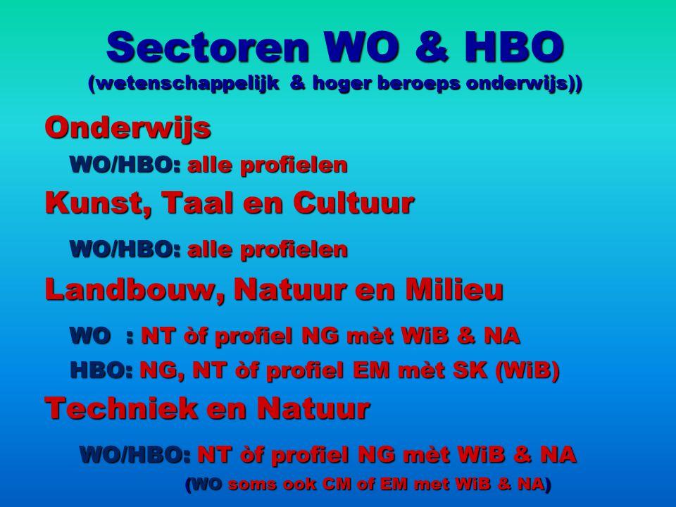 Sectoren WO & HBO (wetenschappelijk & hoger beroeps onderwijs))