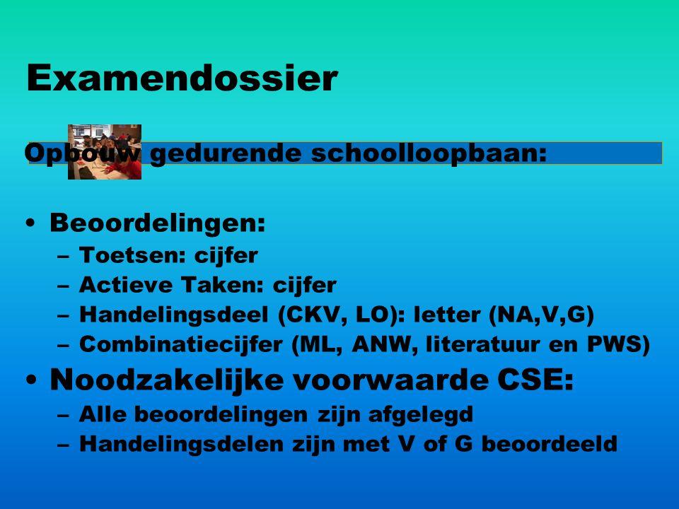 Examendossier Noodzakelijke voorwaarde CSE: