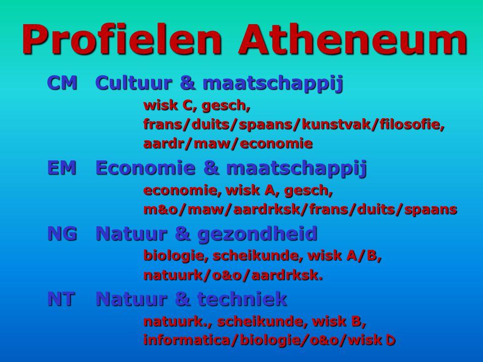 Profielen Atheneum CM Cultuur & maatschappij