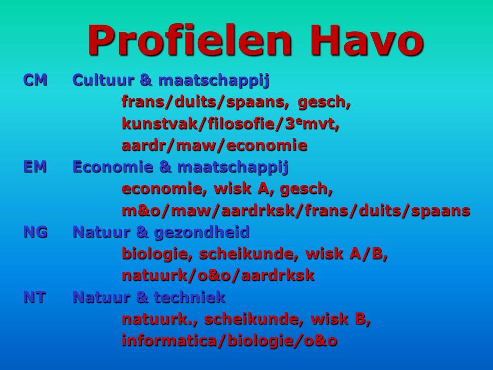 Profielen Havo CM Cultuur & maatschappij frans/duits/spaans, gesch,