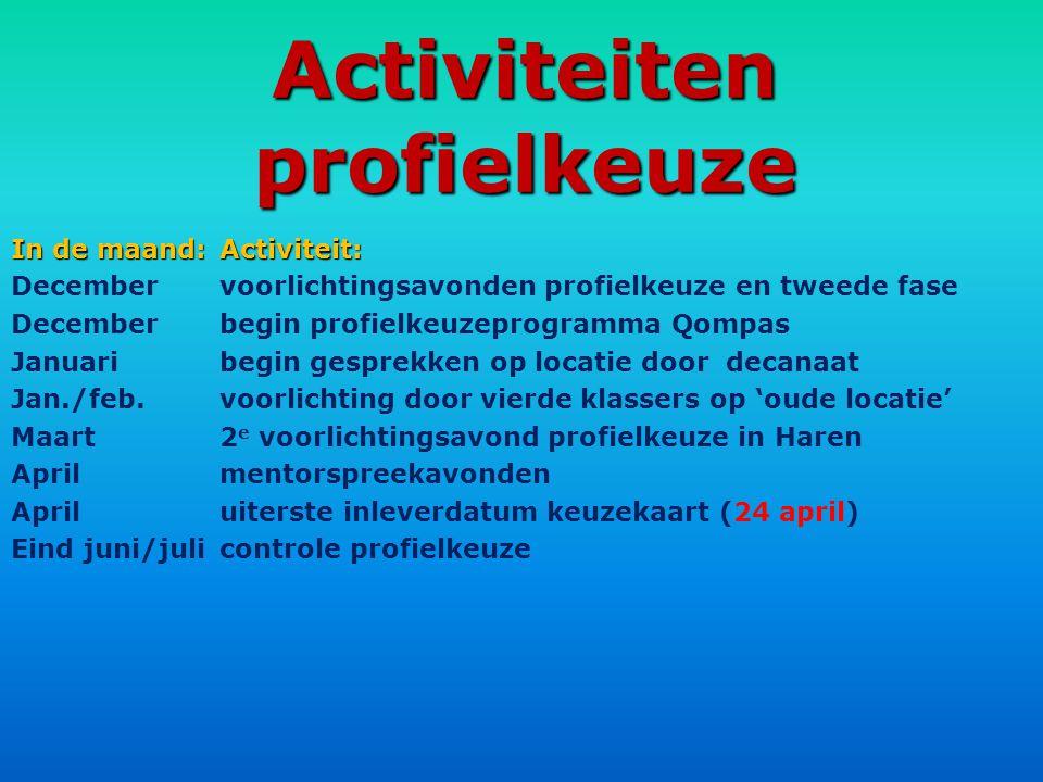 Activiteiten profielkeuze