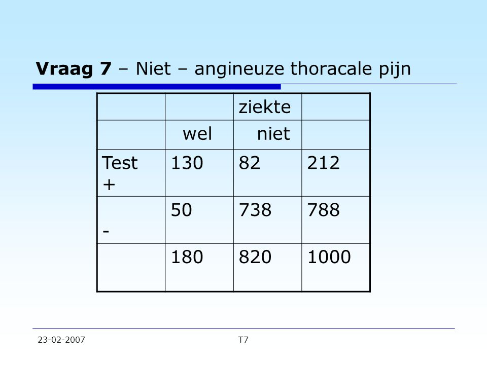 Vraag 7 – Niet – angineuze thoracale pijn