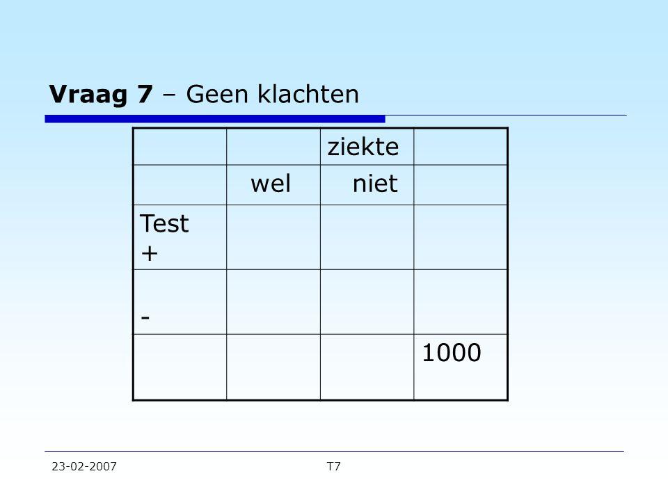 Vraag 7 – Geen klachten ziekte wel niet Test + - 1000 23-02-2007 T7