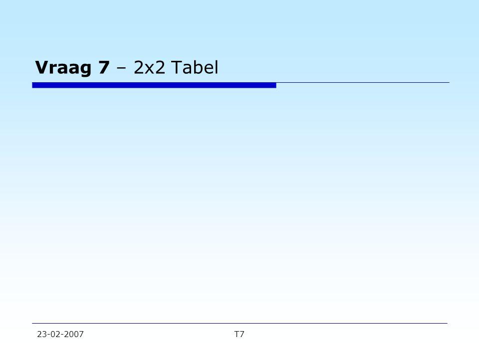 Vraag 7 – 2x2 Tabel 23-02-2007 T7