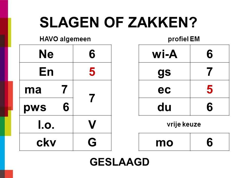SLAGEN OF ZAKKEN Ne 6 wi-A En 5 gs 7 ma 7 ec pws 6 du l.o. V ckv G mo