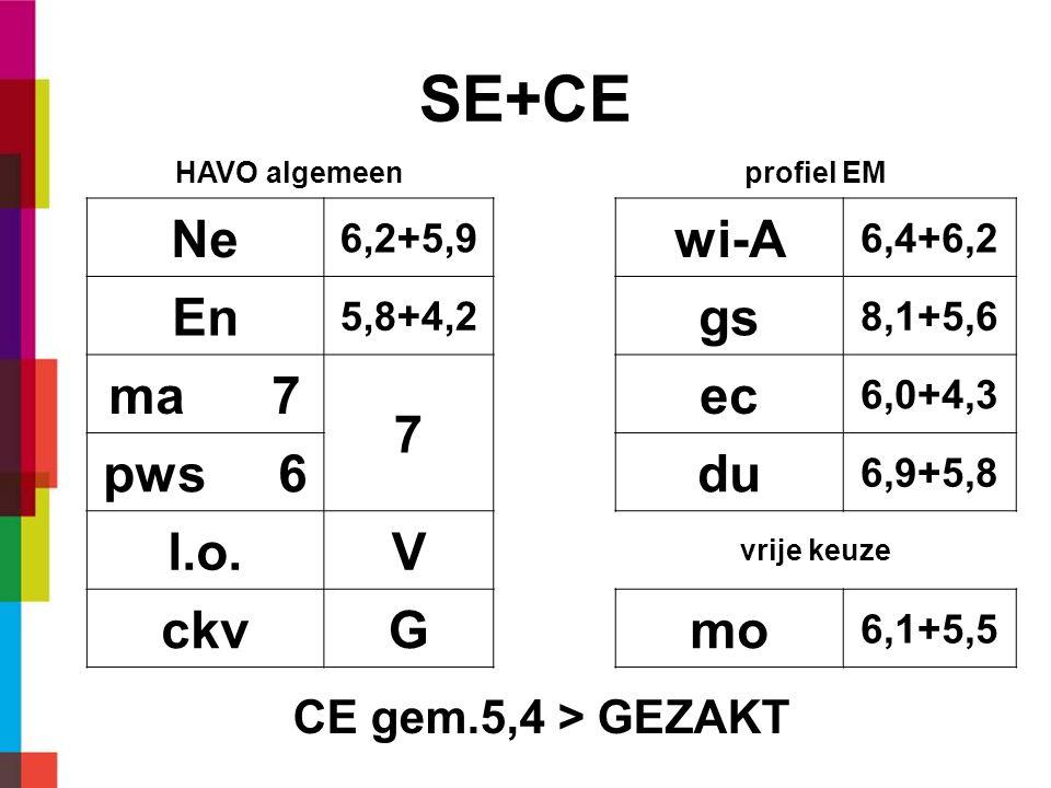 SE+CE Ne wi-A En gs ma 7 7 ec pws 6 du l.o. V ckv G mo