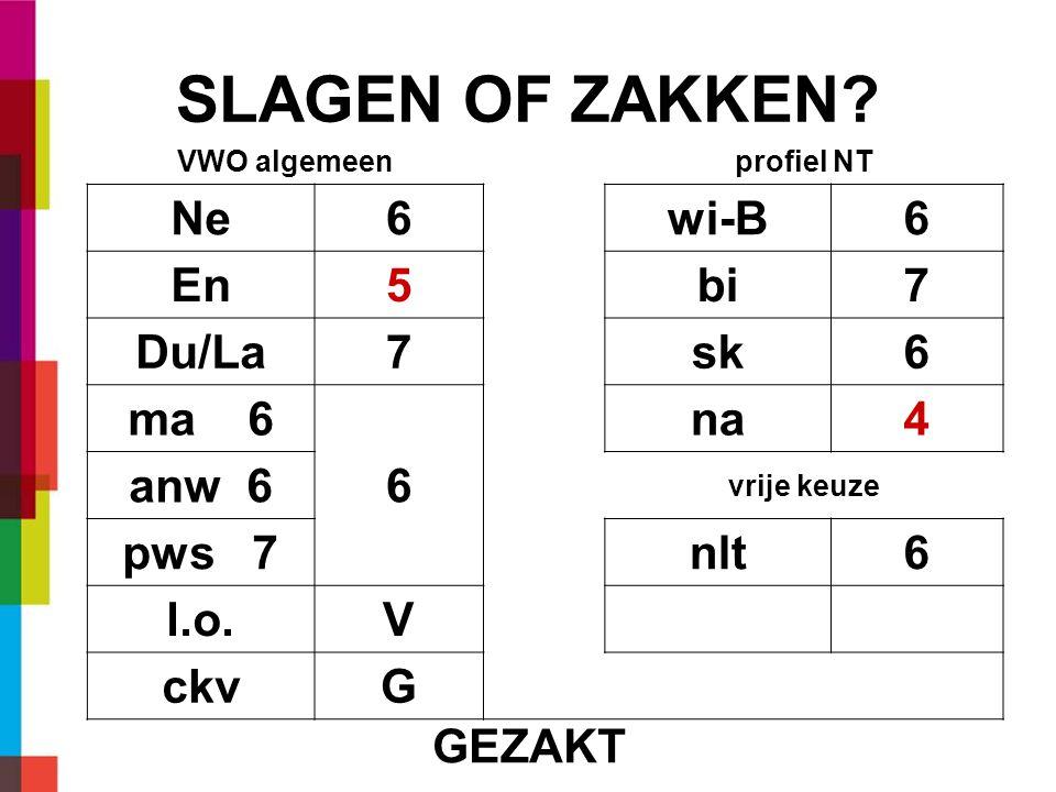 SLAGEN OF ZAKKEN Ne 6 wi-B En 5 bi 7 Du/La sk ma 6 na 4 anw 6 pws 7